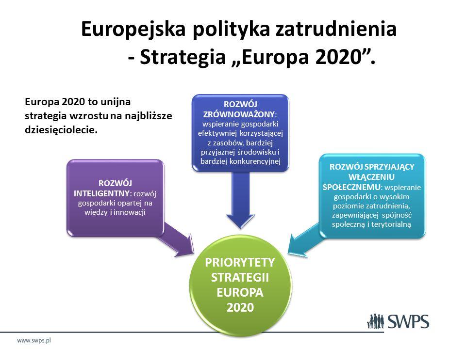 """PRIORYTETY STRATEGII EUROPA 2020 ROZWÓJ INTELIGENTNY: rozwój gospodarki opartej na wiedzy i innowacji ROZWÓJ ZRÓWNOWAŻONY : wspieranie gospodarki efektywniej korzystającej z zasobów, bardziej przyjaznej środowisku i bardziej konkurencyjnej ROZWÓJ SPRZYJAJĄCY WŁĄCZENIU SPOŁECZNEMU : wspieranie gospodarki o wysokim poziomie zatrudnienia, zapewniającej spójność społeczną i terytorialną Europejska polityka zatrudnienia - Strategia """"Europa 2020 ."""