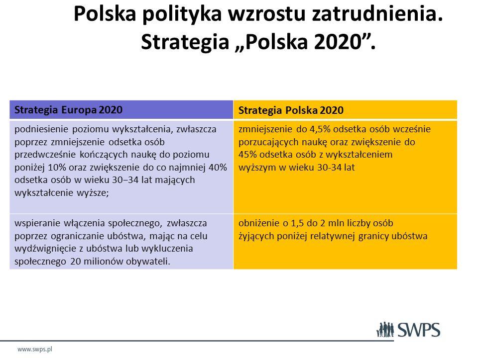 """Polska polityka wzrostu zatrudnienia. Strategia """"Polska 2020 ."""