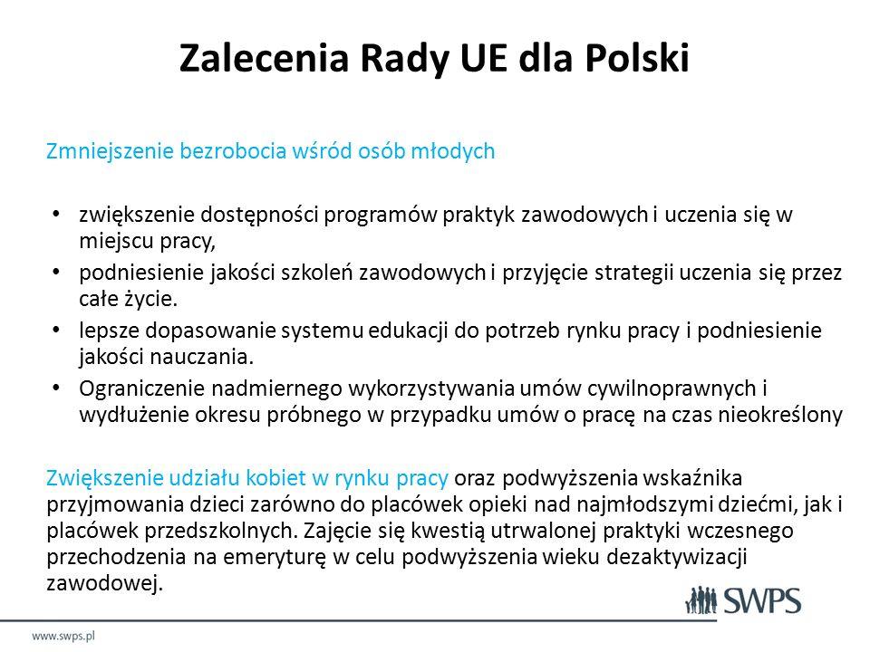 Zalecenia Rady UE dla Polski Zmniejszenie bezrobocia wśród osób młodych zwiększenie dostępności programów praktyk zawodowych i uczenia się w miejscu pracy, podniesienie jakości szkoleń zawodowych i przyjęcie strategii uczenia się przez całe życie.