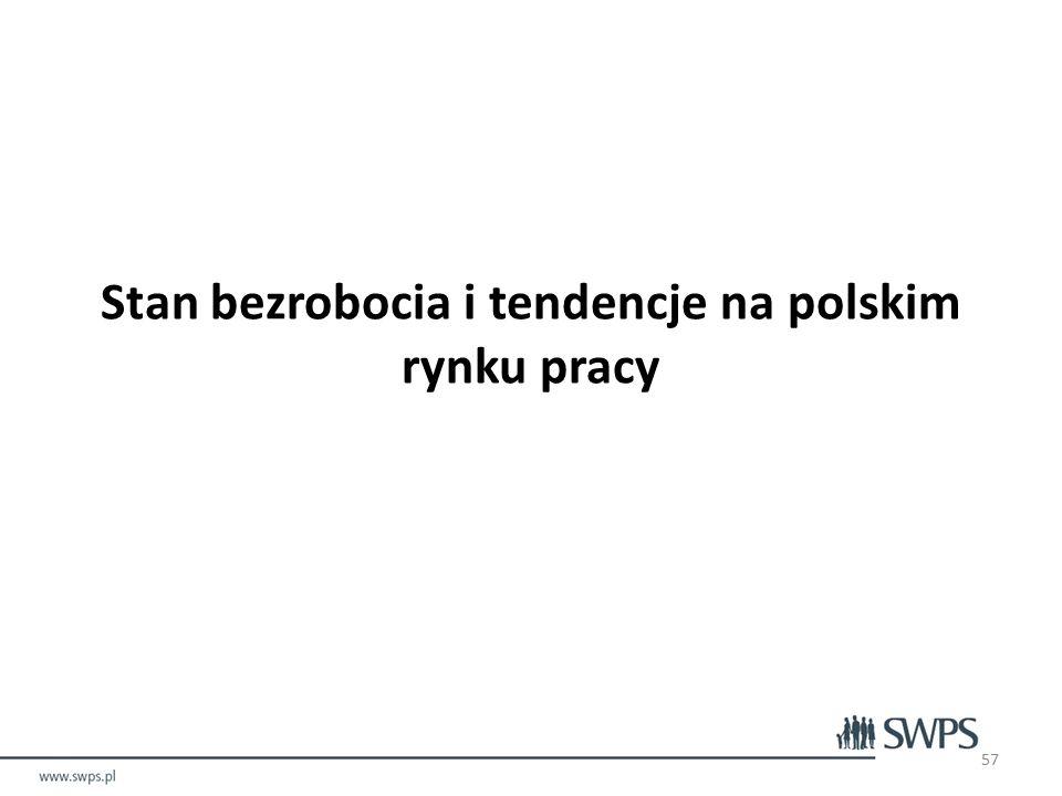 Stan bezrobocia i tendencje na polskim rynku pracy 57