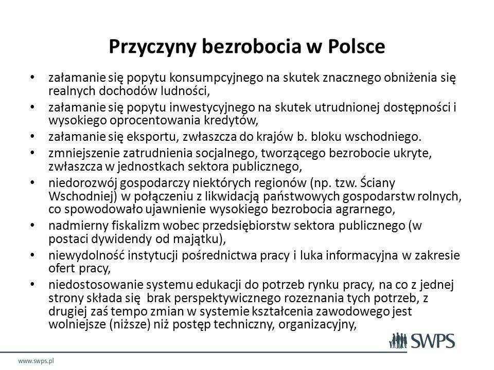Przyczyny bezrobocia w Polsce załamanie się popytu konsumpcyjnego na skutek znacznego obniżenia się realnych dochodów ludności, załamanie się popytu inwestycyjnego na skutek utrudnionej dostępności i wysokiego oprocentowania kredytów, załamanie się eksportu, zwłaszcza do krajów b.