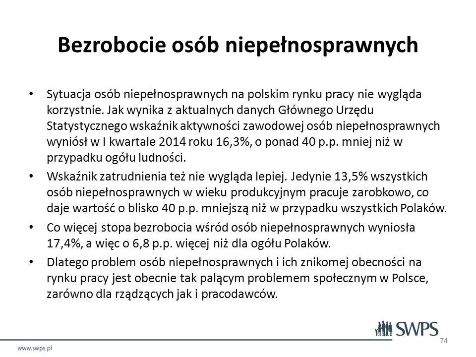 Bezrobocie osób niepełnosprawnych Sytuacja osób niepełnosprawnych na polskim rynku pracy nie wygląda korzystnie.