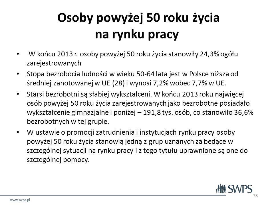 Osoby powyżej 50 roku życia na rynku pracy W końcu 2013 r.