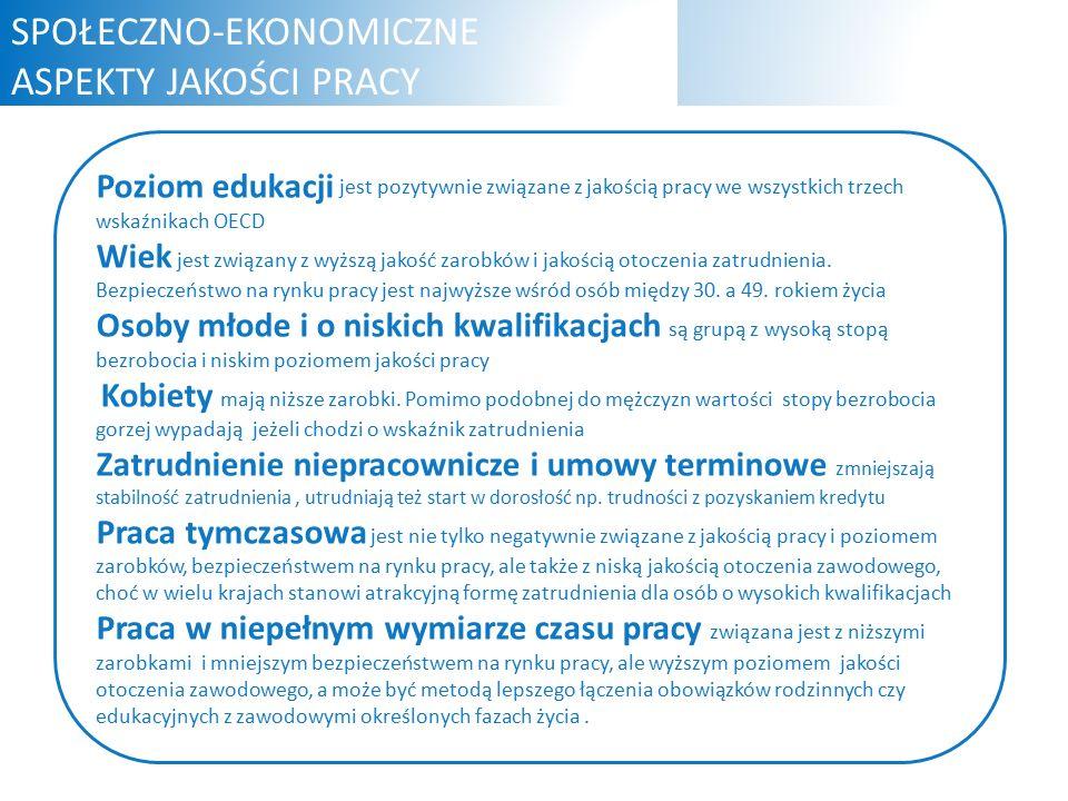 SPOŁECZNO-EKONOMICZNE ASPEKTY JAKOŚCI PRACY Poziom edukacji jest pozytywnie związane z jakością pracy we wszystkich trzech wskaźnikach OECD Wiek jest związany z wyższą jakość zarobków i jakością otoczenia zatrudnienia.