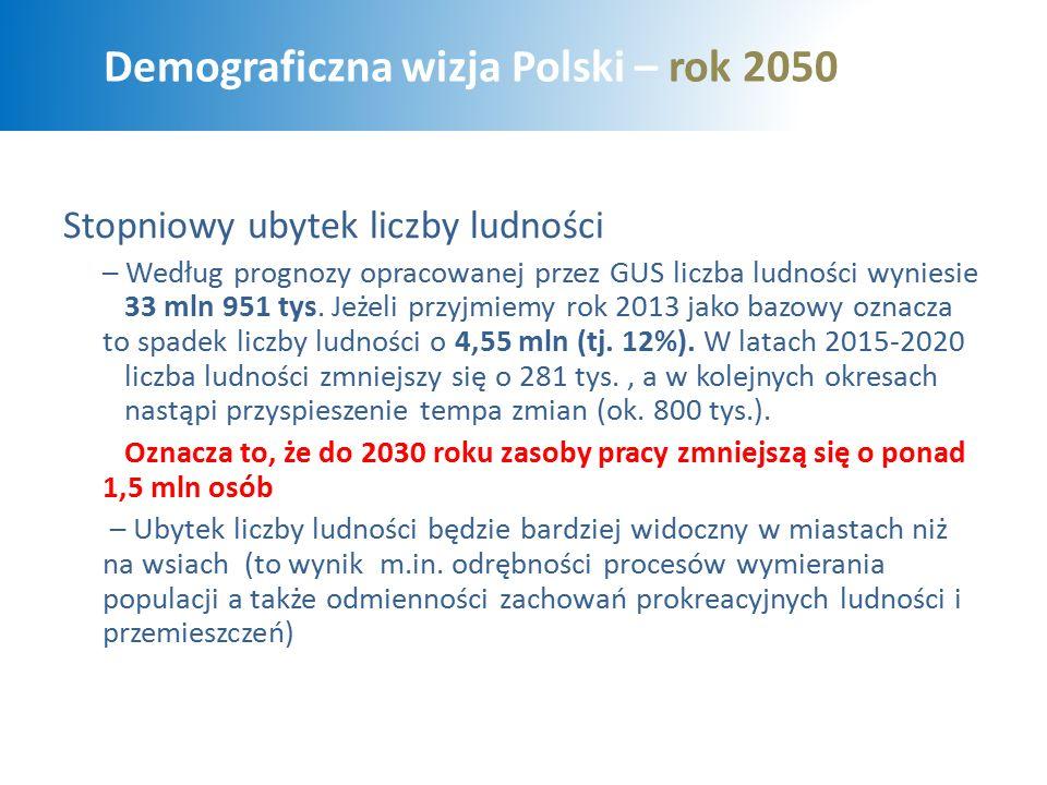 Stopniowy ubytek liczby ludności – Według prognozy opracowanej przez GUS liczba ludności wyniesie 33 mln 951 tys.