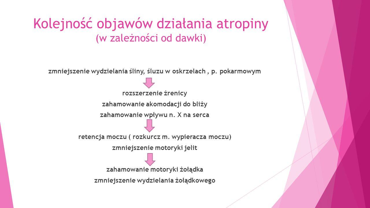 Kolejność objawów działania atropiny (w zależności od dawki) zmniejszenie wydzielania śliny, śluzu w oskrzelach, p.