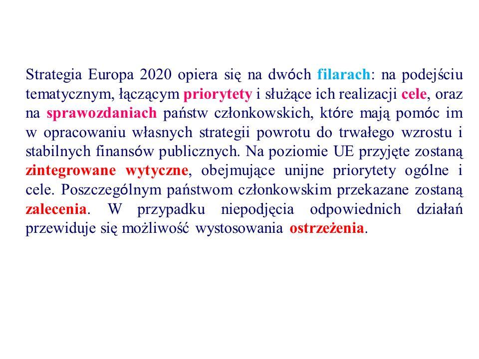Strategia Europa 2020 opiera się na dw ó ch filarach: na podejściu tematycznym, łączącym priorytety i służące ich realizacji cele, oraz na sprawozdaniach państw członkowskich, kt ó re mają pom ó c im w opracowaniu własnych strategii powrotu do trwałego wzrostu i stabilnych finans ó w publicznych.
