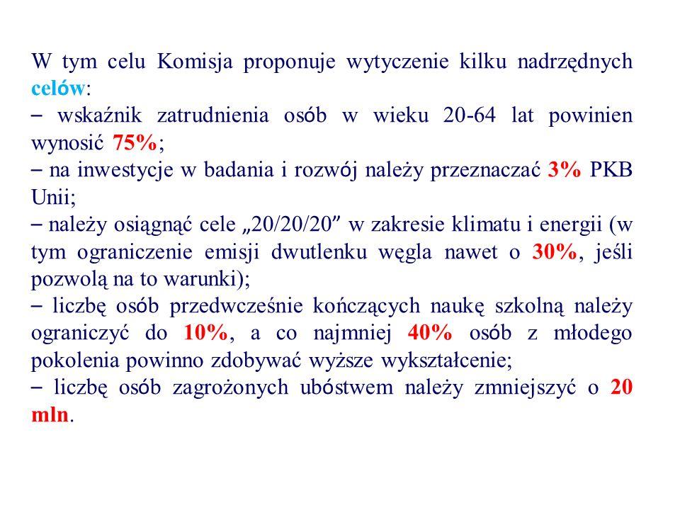 """W tym celu Komisja proponuje wytyczenie kilku nadrzędnych cel ó w: – wskaźnik zatrudnienia os ó b w wieku 20-64 lat powinien wynosić 75%; – na inwestycje w badania i rozw ó j należy przeznaczać 3% PKB Unii; – należy osiągnąć cele """" 20/20/20 w zakresie klimatu i energii (w tym ograniczenie emisji dwutlenku węgla nawet o 30%, jeśli pozwolą na to warunki); – liczbę os ó b przedwcześnie kończących naukę szkolną należy ograniczyć do 10%, a co najmniej 40% os ó b z młodego pokolenia powinno zdobywać wyższe wykształcenie; – liczbę os ó b zagrożonych ub ó stwem należy zmniejszyć o 20 mln."""