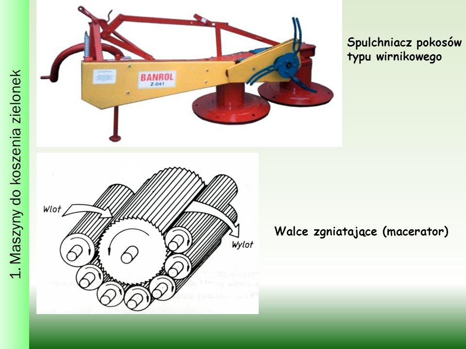 1. Maszyny do koszenia zielonek Walce zgniatające (macerator) Spulchniacz pokosów typu wirnikowego