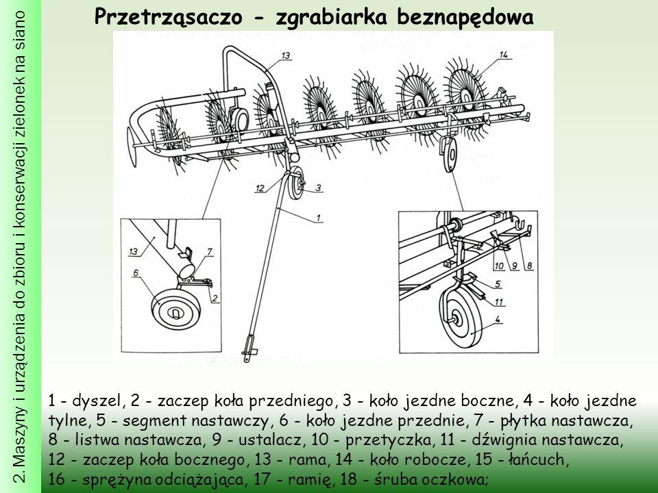 Przetrząsaczo - zgrabiarka beznapędowa 2.