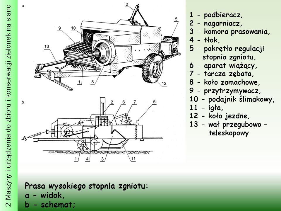 2. Maszyny i urządzenia do zbioru i konserwacji zielonek na siano Prasa wysokiego stopnia zgniotu: a - widok, b - schemat; 1 - podbieracz, 2 - nagarni