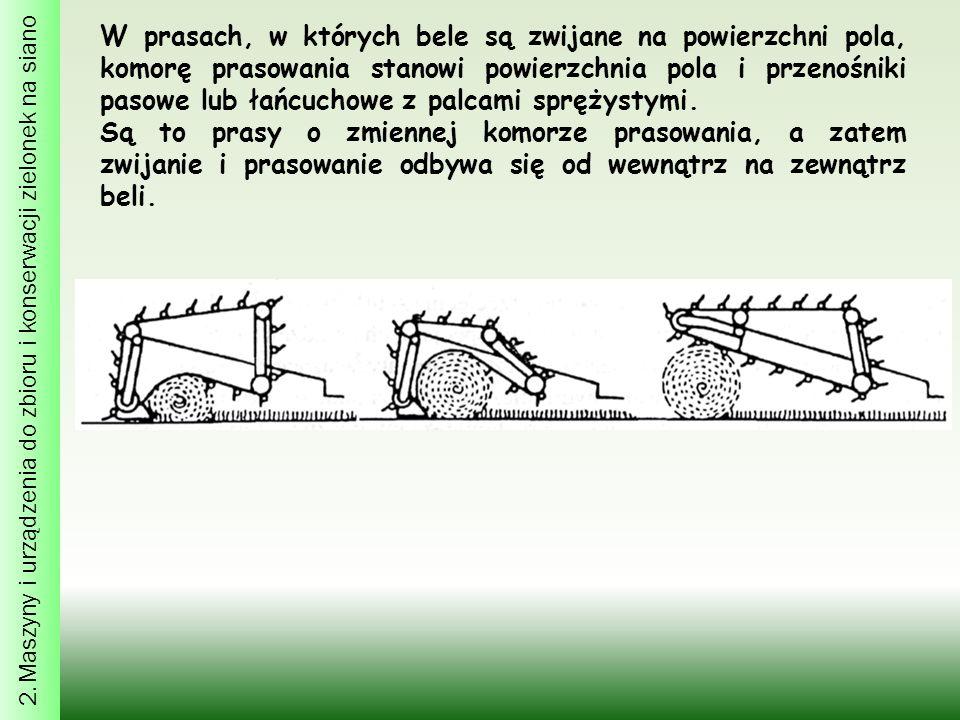 2. Maszyny i urządzenia do zbioru i konserwacji zielonek na siano W prasach, w których bele są zwijane na powierzchni pola, komorę prasowania stanowi