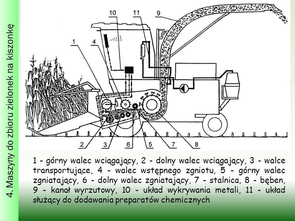 1 - górny walec wciągający, 2 - dolny walec wciągający, 3 - walce transportujące, 4 - walec wstępnego zgniotu, 5 - górny walec zgniatający, 6 - dolny walec zgniatający, 7 - stalnica, 8 - bęben, 9 - kanał wyrzutowy, 10 - układ wykrywania metali, 11 - układ służący do dodawania preparatów chemicznych 4.