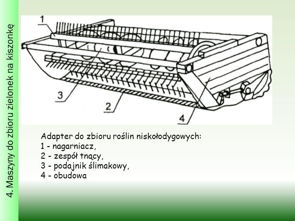 Adapter do zbioru roślin niskołodygowych: 1 - nagarniacz, 2 - zespół tnący, 3 - podajnik ślimakowy, 4 - obudowa 4.