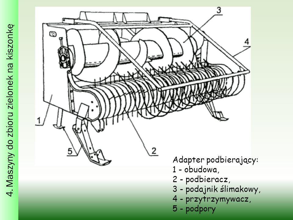 Adapter podbierający: 1 - obudowa, 2 - podbieracz, 3 - podajnik ślimakowy, 4 - przytrzymywacz, 5 - podpory 4.
