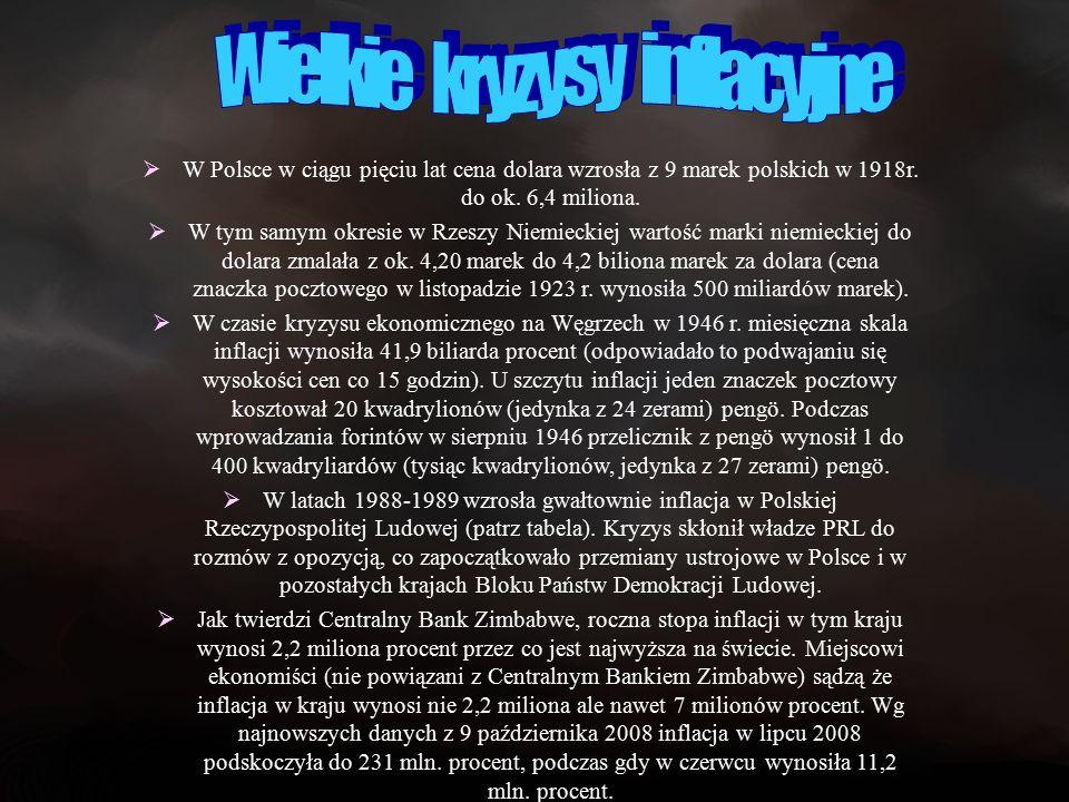  W Polsce w ciągu pięciu lat cena dolara wzrosła z 9 marek polskich w 1918r.