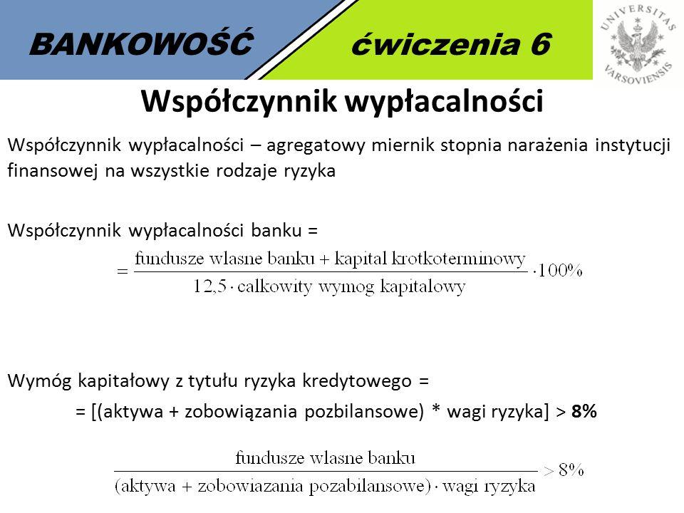 BANKOWOŚĆćwiczenia 6 Współczynnik wypłacalności Współczynnik wypłacalności – agregatowy miernik stopnia narażenia instytucji finansowej na wszystkie rodzaje ryzyka Współczynnik wypłacalności banku = Wymóg kapitałowy z tytułu ryzyka kredytowego = = [(aktywa + zobowiązania pozbilansowe) * wagi ryzyka] > 8%