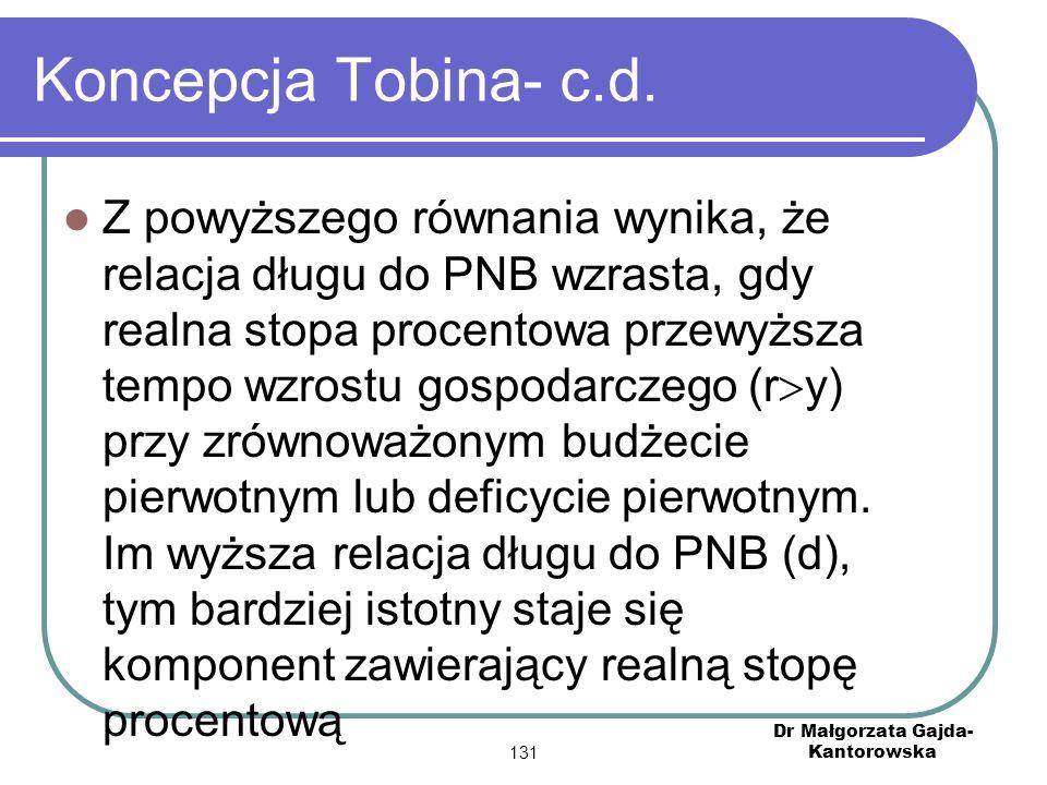 Koncepcja Tobina- c.d.