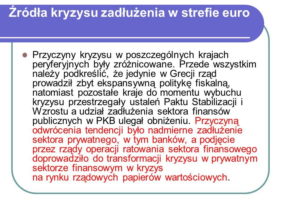 Źródła kryzysu zadłużenia w strefie euro Przyczyny kryzysu w poszczególnych krajach peryferyjnych były zróżnicowane.