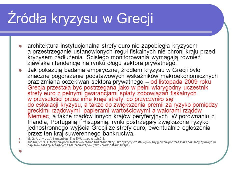 Źródła kryzysu w Grecji architektura instytucjonalna strefy euro nie zapobiegła kryzysom a przestrzeganie ustanowionych reguł fiskalnych nie chroni kraju przed kryzysem zadłużenia.