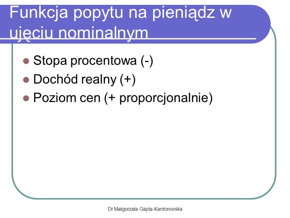 Funkcja popytu na pieniądz w ujęciu nominalnym Stopa procentowa (-) Dochód realny (+) Poziom cen (+ proporcjonalnie) Dr Małgorzata Gajda-Kantorowska