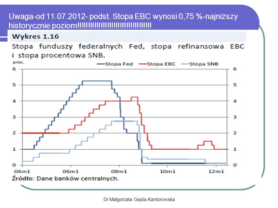 Uwaga-od 11.07.2012- podst.
