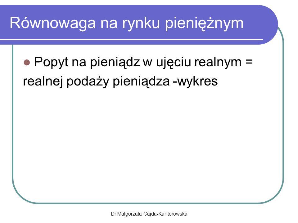 Równowaga na rynku pieniężnym Popyt na pieniądz w ujęciu realnym = realnej podaży pieniądza -wykres Dr Małgorzata Gajda-Kantorowska