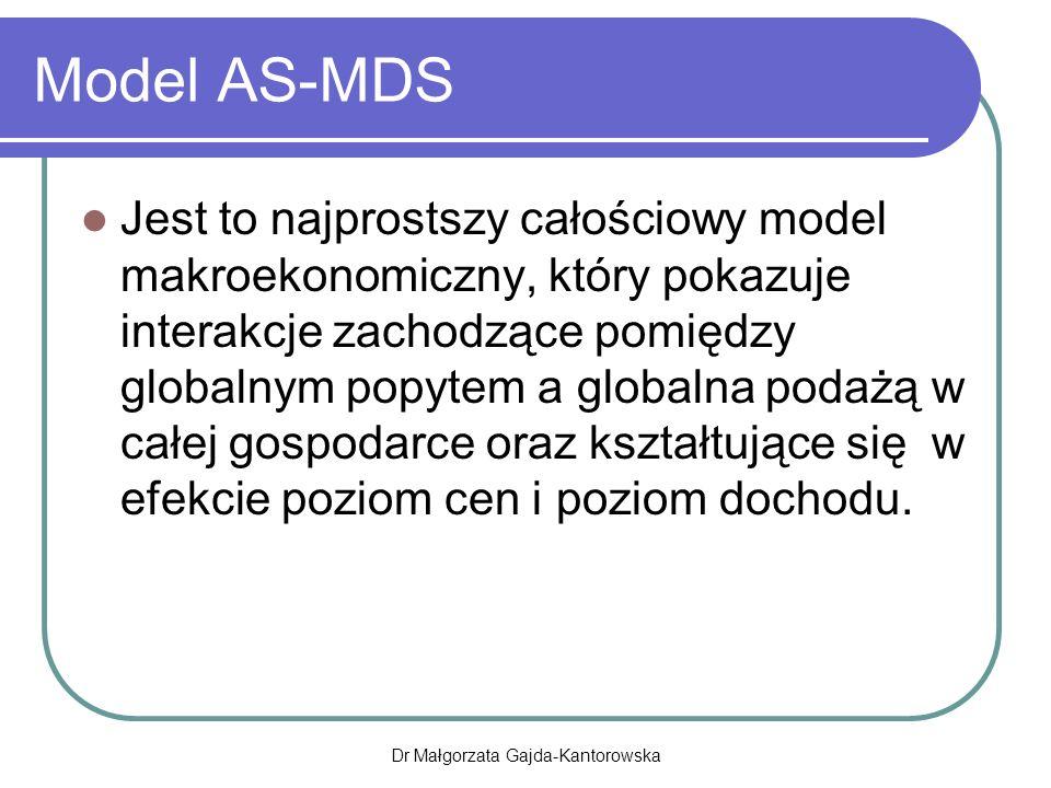 Model AS-MDS Jest to najprostszy całościowy model makroekonomiczny, który pokazuje interakcje zachodzące pomiędzy globalnym popytem a globalna podażą w całej gospodarce oraz kształtujące się w efekcie poziom cen i poziom dochodu.