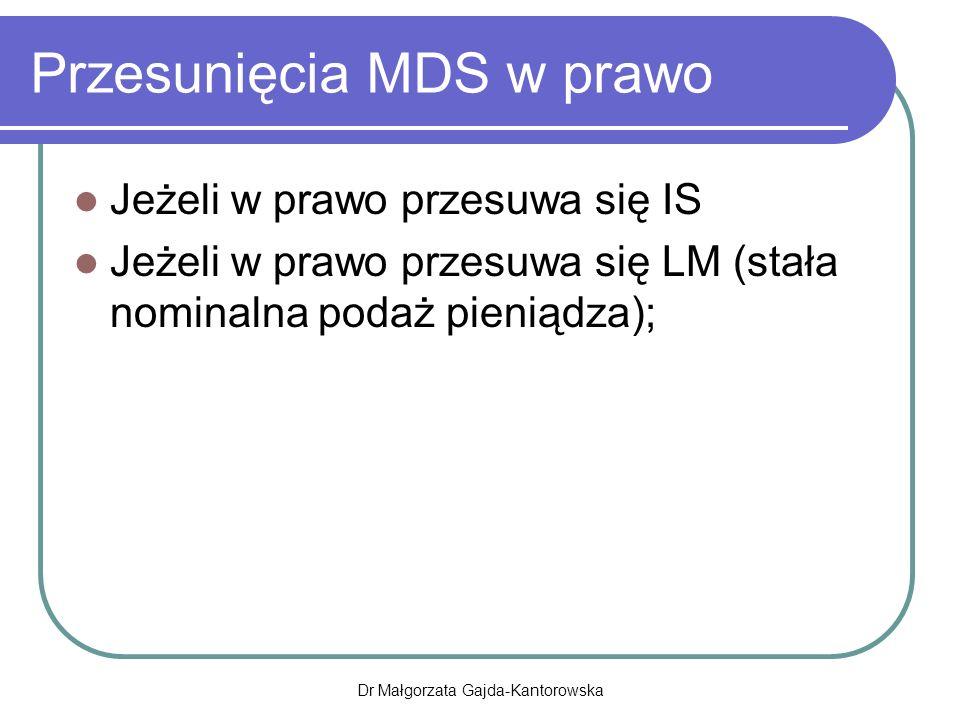 Przesunięcia MDS w prawo Jeżeli w prawo przesuwa się IS Jeżeli w prawo przesuwa się LM (stała nominalna podaż pieniądza); Dr Małgorzata Gajda-Kantorowska