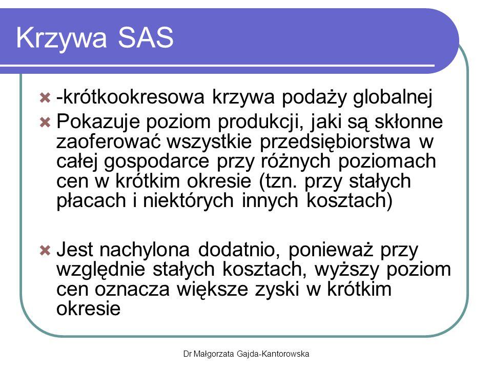 Krzywa SAS  -krótkookresowa krzywa podaży globalnej  Pokazuje poziom produkcji, jaki są skłonne zaoferować wszystkie przedsiębiorstwa w całej gospodarce przy różnych poziomach cen w krótkim okresie (tzn.