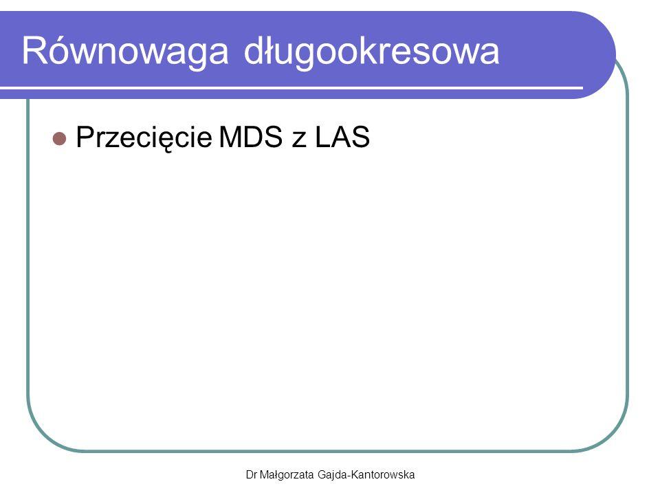 Równowaga długookresowa Przecięcie MDS z LAS Dr Małgorzata Gajda-Kantorowska