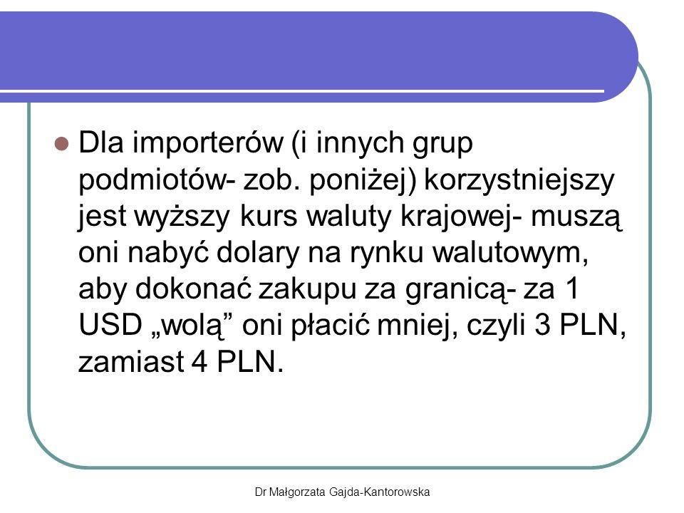Dla importerów (i innych grup podmiotów- zob.
