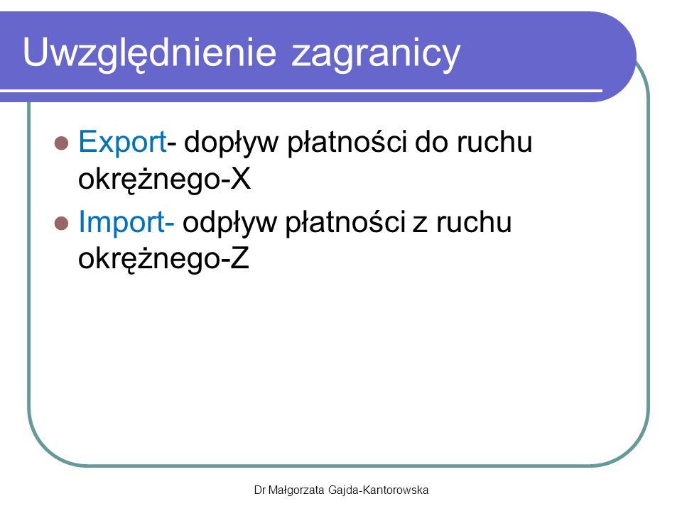 Uwzględnienie zagranicy Export- dopływ płatności do ruchu okrężnego-X Import- odpływ płatności z ruchu okrężnego-Z Dr Małgorzata Gajda-Kantorowska