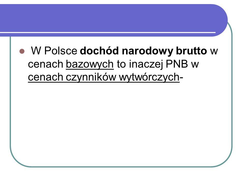 W Polsce dochód narodowy brutto w cenach bazowych to inaczej PNB w cenach czynników wytwórczych-