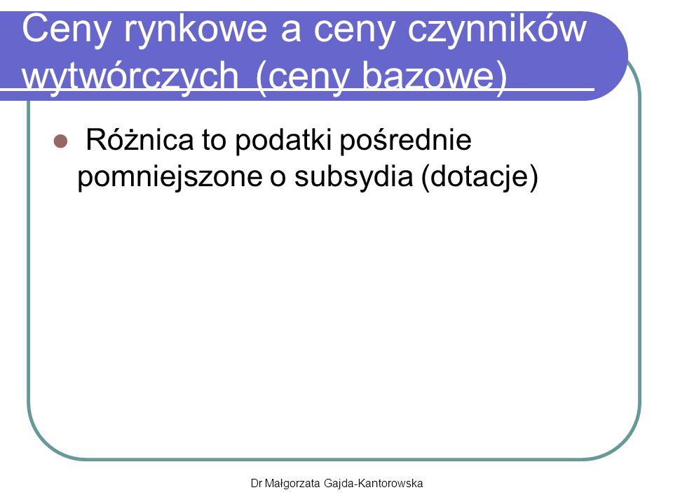 Ceny rynkowe a ceny czynników wytwórczych (ceny bazowe) Różnica to podatki pośrednie pomniejszone o subsydia (dotacje) Dr Małgorzata Gajda-Kantorowska