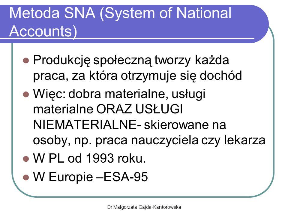 Metoda SNA (System of National Accounts) Produkcję społeczną tworzy każda praca, za która otrzymuje się dochód Więc: dobra materialne, usługi materialne ORAZ USŁUGI NIEMATERIALNE- skierowane na osoby, np.