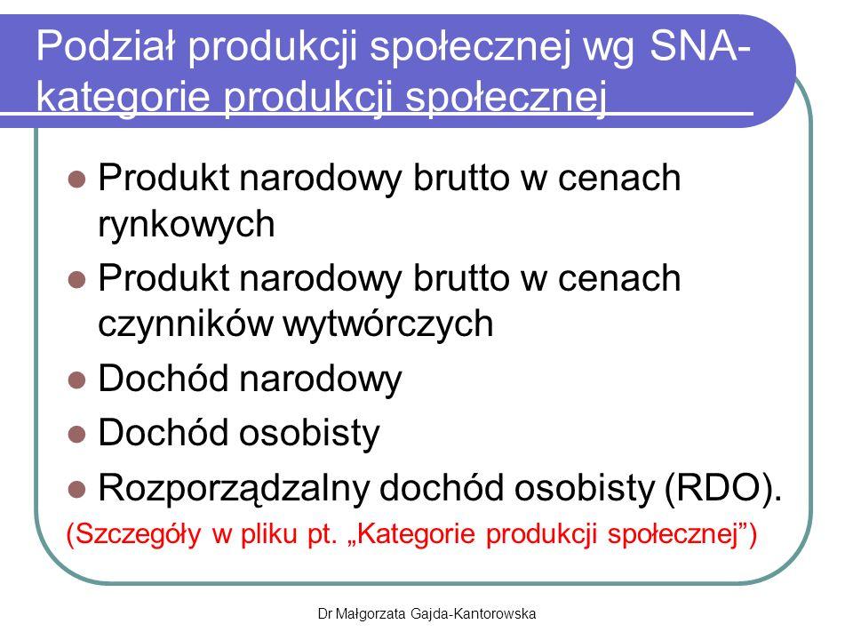 Podział produkcji społecznej wg SNA- kategorie produkcji społecznej Produkt narodowy brutto w cenach rynkowych Produkt narodowy brutto w cenach czynników wytwórczych Dochód narodowy Dochód osobisty Rozporządzalny dochód osobisty (RDO).
