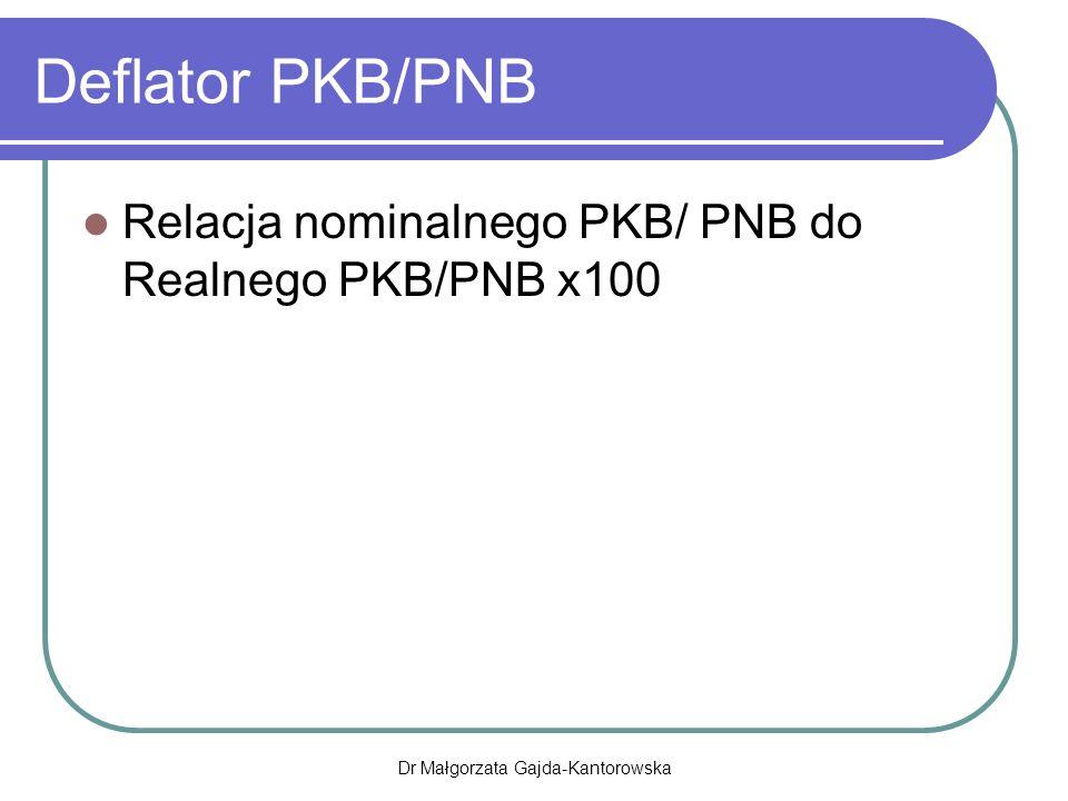 Deflator PKB/PNB Relacja nominalnego PKB/ PNB do Realnego PKB/PNB x100 Dr Małgorzata Gajda-Kantorowska