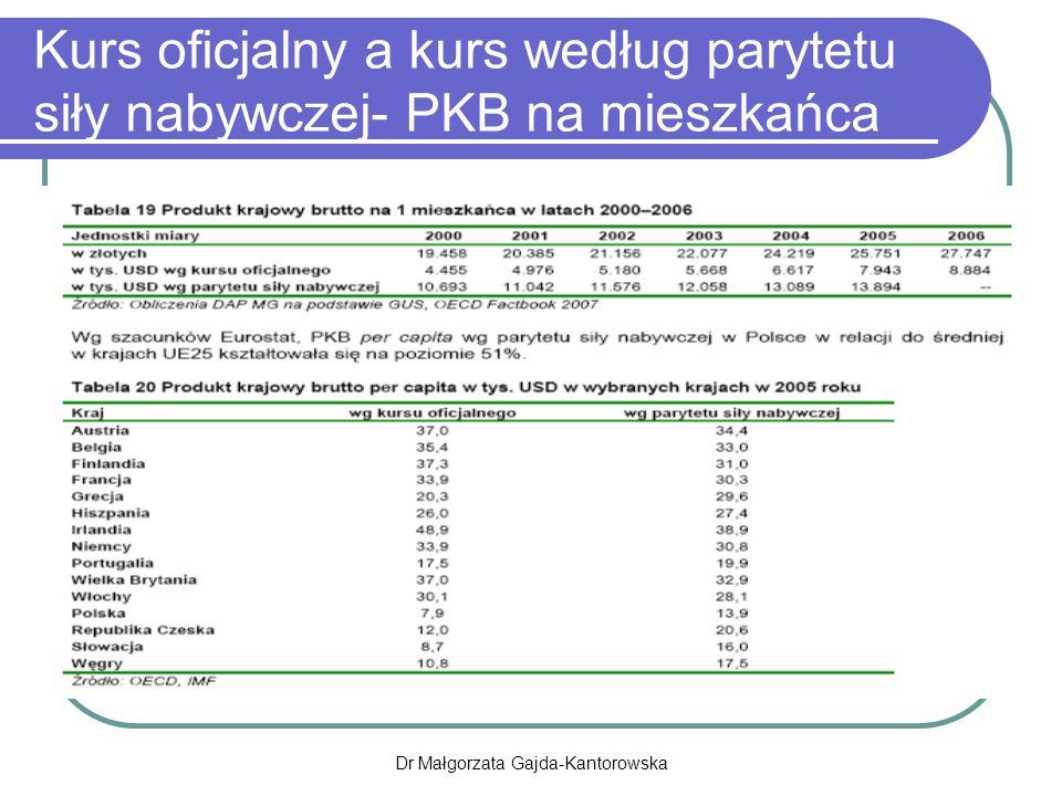 Kurs oficjalny a kurs według parytetu siły nabywczej- PKB na mieszkańca Dr Małgorzata Gajda-Kantorowska