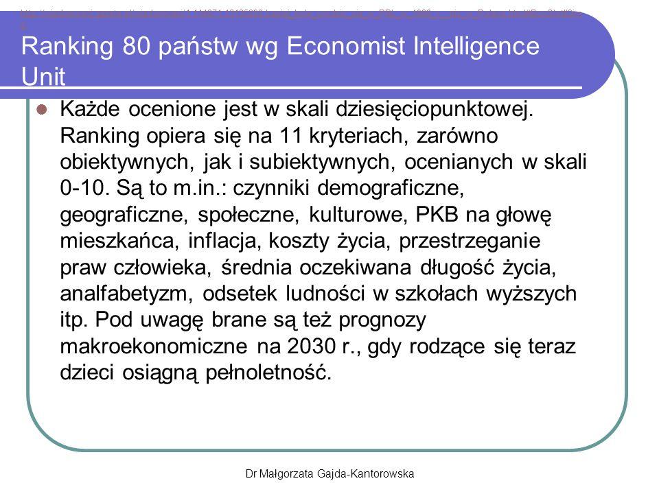 http://wiadomosci.gazeta.pl/wiadomosci/1,114871,13135293,Lepiej_bylo_urodzic_sie_w_PRL_w_1988_r__niz_w_Polsce.html#BoxSlotII3im g http://wiadomosci.gazeta.pl/wiadomosci/1,114871,13135293,Lepiej_bylo_urodzic_sie_w_PRL_w_1988_r__niz_w_Polsce.html#BoxSlotII3im g Ranking 80 państw wg Economist Intelligence Unit Każde ocenione jest w skali dziesięciopunktowej.