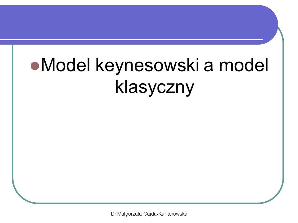 Model keynesowski a model klasyczny Dr Małgorzata Gajda-Kantorowska