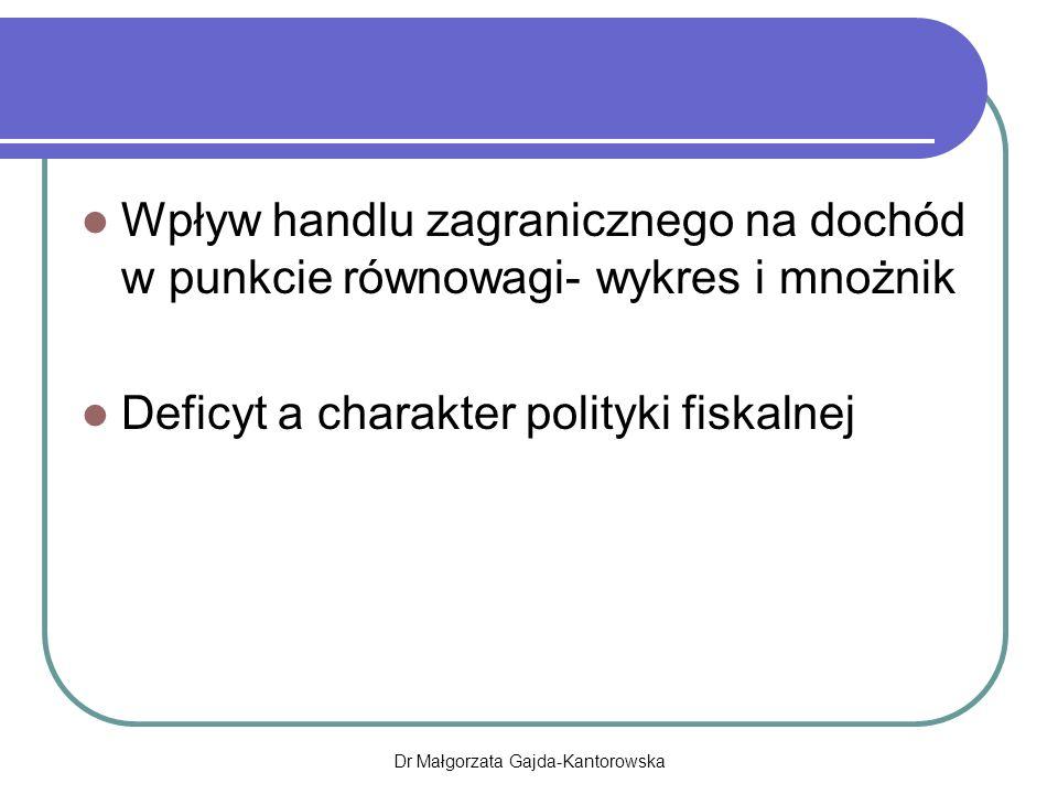 Wpływ handlu zagranicznego na dochód w punkcie równowagi- wykres i mnożnik Deficyt a charakter polityki fiskalnej Dr Małgorzata Gajda-Kantorowska