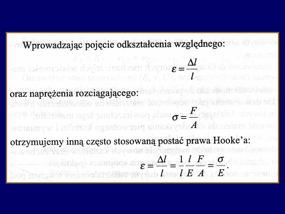 Badania polskich naukowców z AM w Łodzi są kontynuacją prac, które prowadzi się w wielu światowych laboratoriach co najmniej od 1954 roku.