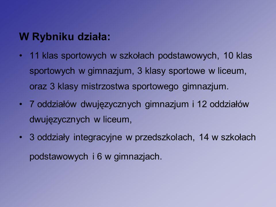 W Rybniku działa: 11 klas sportowych w szkołach podstawowych, 10 klas sportowych w gimnazjum, 3 klasy sportowe w liceum, oraz 3 klasy mistrzostwa sportowego gimnazjum.