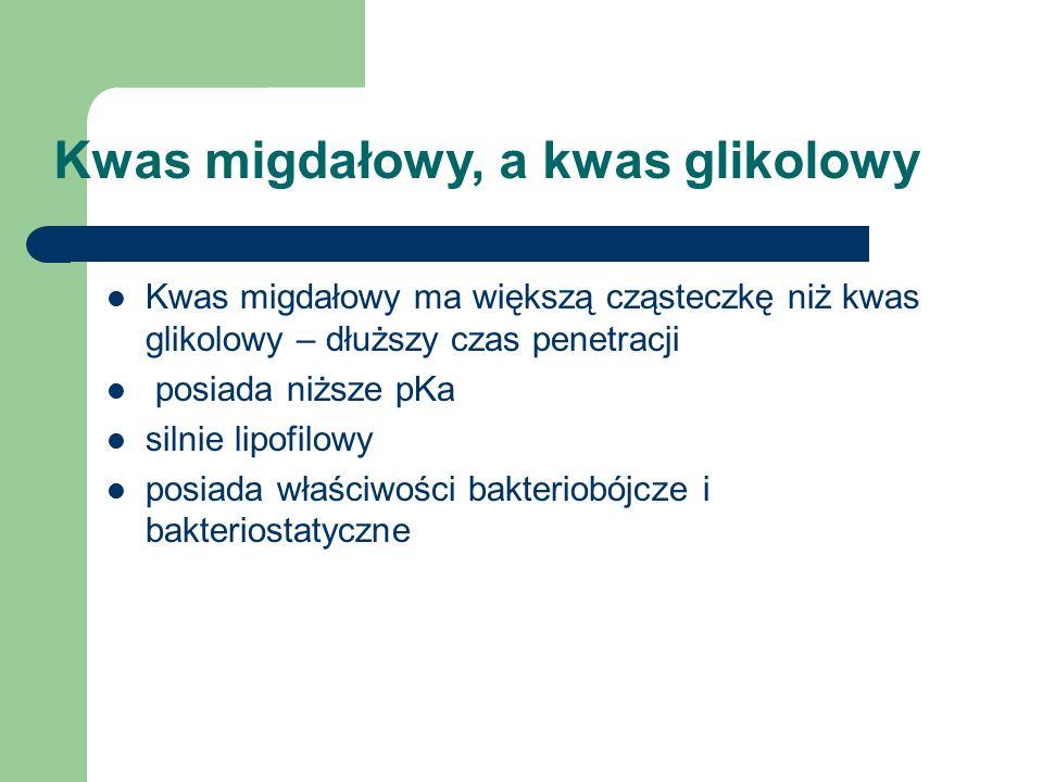 Kwas migdałowy, a kwas glikolowy Kwas migdałowy ma większą cząsteczkę niż kwas glikolowy – dłuższy czas penetracji posiada niższe pKa silnie lipofilow