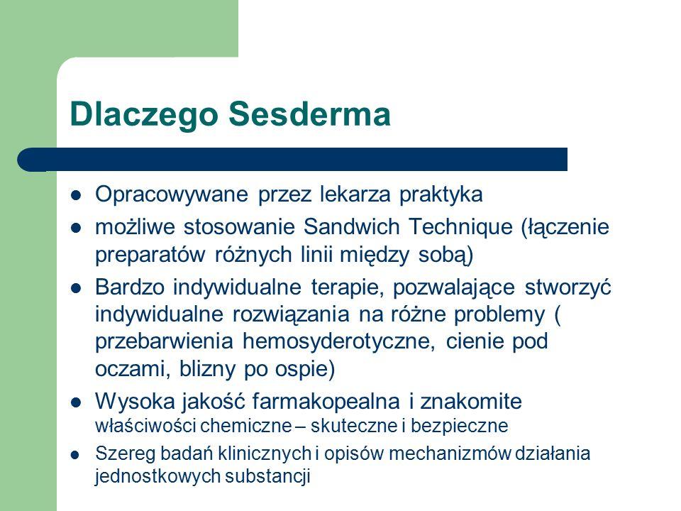 Mandelac  kwas migdałowy – fenoksyoctowy  otrzymywany z hydrolizy gorzkich migdałów  działanie odmładzające  działanie przeciwbakteryjne