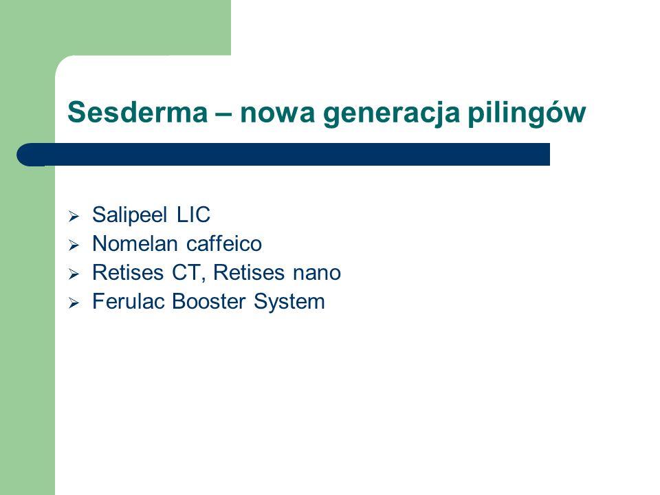 Sesderma – nowa generacja pilingów  Salipeel LIC  Nomelan caffeico  Retises CT, Retises nano  Ferulac Booster System