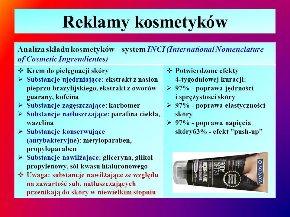 Reklamy kosmetyków Analiza składu kosmetyków – system INCI (International Nomenclature of Cosmetic Ingrendientes)  Krem do pielęgnacji skóry  Substancje ujędrniające: ekstrakt z nasion pieprzu brazylijskiego, ekstrakt z owoców guarany, kofeina  Substancje zagęszczające: karbomer  Substancje natłuszczające: parafina ciekła, wazelina  Substancje konserwujące (antybakteryjne): metyloparaben, propyloparaben  Substancje nawilżające: gliceryna, glikol propylenowy, sól kwasu hialuronowego  Uwaga: substancje nawilżające ze względu na zawartość sub.