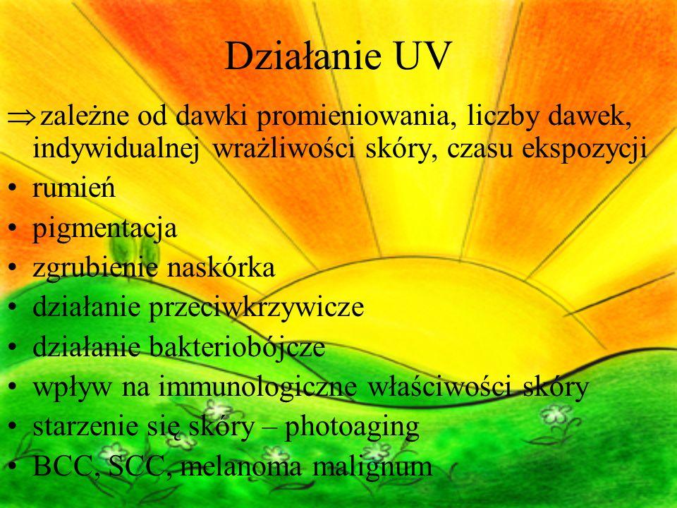 Działanie UV  zależne od dawki promieniowania, liczby dawek, indywidualnej wrażliwości skóry, czasu ekspozycji rumień pigmentacja zgrubienie naskórka