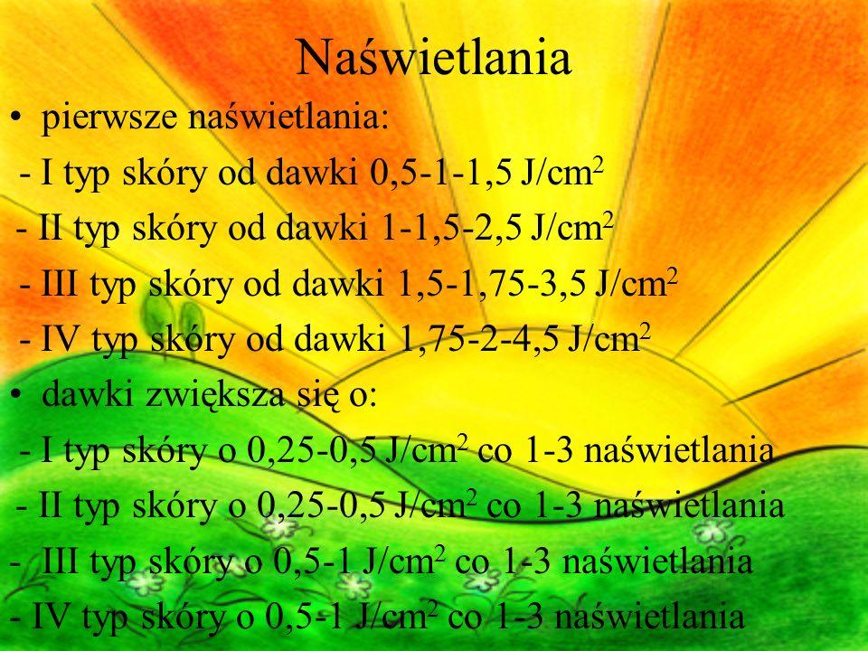 Naświetlania pierwsze naświetlania: - I typ skóry od dawki 0,5-1-1,5 J/cm 2 - II typ skóry od dawki 1-1,5-2,5 J/cm 2 - III typ skóry od dawki 1,5-1,75-3,5 J/cm 2 - IV typ skóry od dawki 1,75-2-4,5 J/cm 2 dawki zwiększa się o: - I typ skóry o 0,25-0,5 J/cm 2 co 1-3 naświetlania - II typ skóry o 0,25-0,5 J/cm 2 co 1-3 naświetlania -III typ skóry o 0,5-1 J/cm 2 co 1-3 naświetlania - IV typ skóry o 0,5-1 J/cm 2 co 1-3 naświetlania